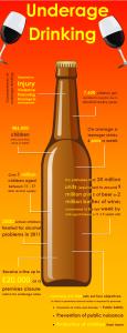 underage-drinking-and-the-law-statistics_527ba2c7bacfc