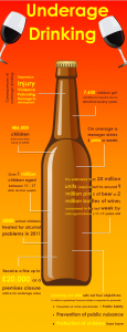 underage-drinking-and-the-law-statistics_527ba2c7bacfc